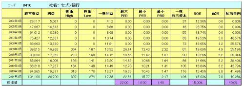 8410セブン銀行_convert_20130703065856