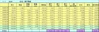 3038神戸物産_convert_20130723103843