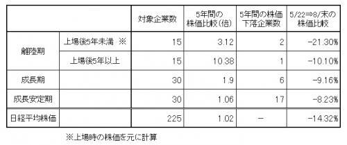日経新聞検証130910_convert_20130910075735