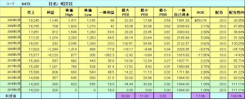 9475昭文社_convert_20130926092259