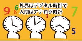 時計の世界