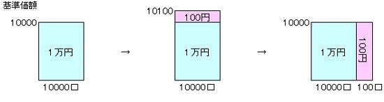 複利140201