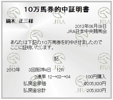 20130609hanshin12r3rt.jpg