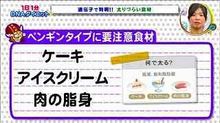 s-kosugi diet996