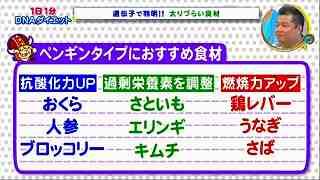 s-kosugi diet995
