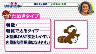 s-kosugi diet992