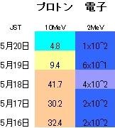 C251.jpg