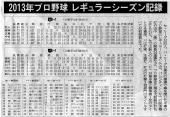 2013年プロ野球レギュラーシーズン記録1