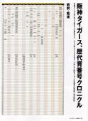 2008年ATES_背番号クロニクル1