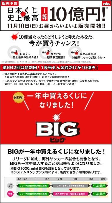 toto BIG 1等が10億円に+海外の試合も対象に(海外版toto)