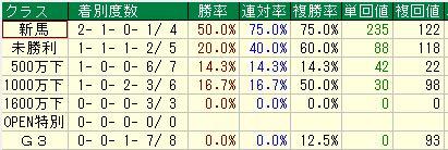 東京ディープ2