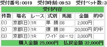 20140202京都1
