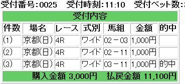 20140202京都④
