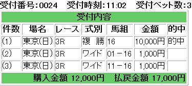 20140202東京3