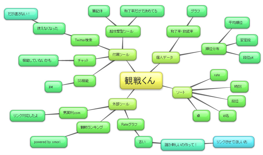 New-Mind-Map_2gm12dpu.jpg