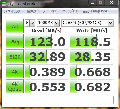 Cドラ2013年9月11日HDD速度計測