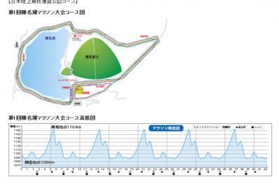 榛名湖マラソンコース
