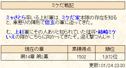 ミケだ戦記1