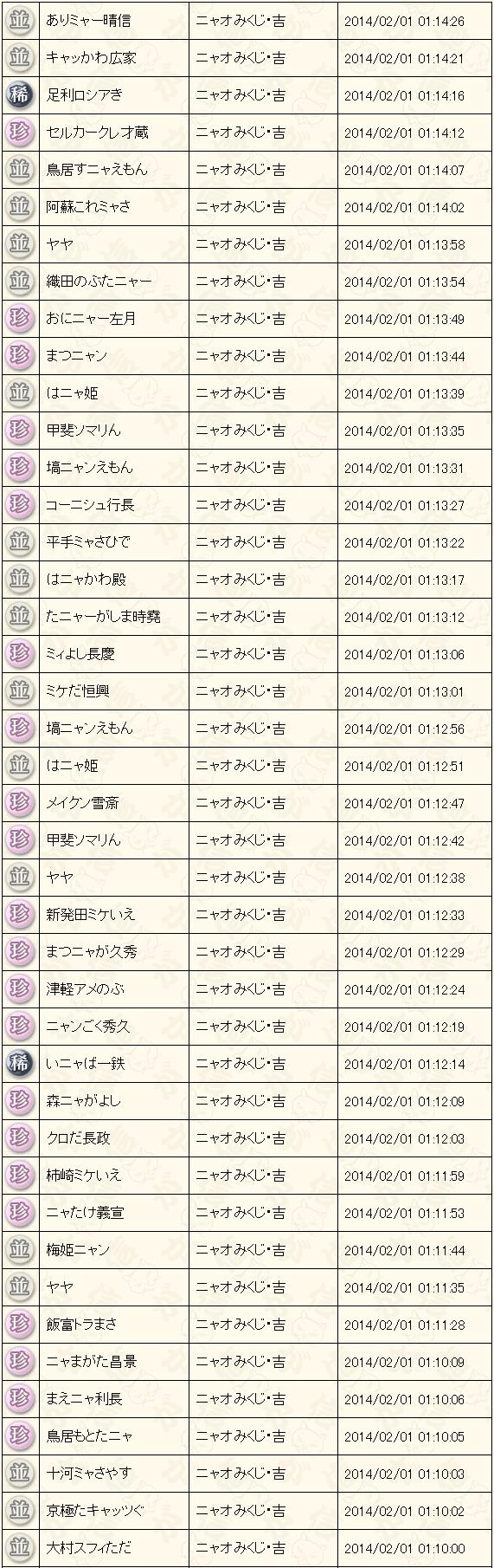 1月末くじ結果2014 1