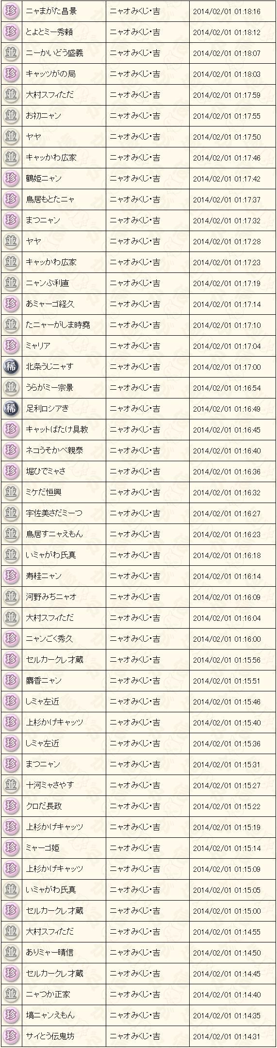 1月末くじ結果2014 2