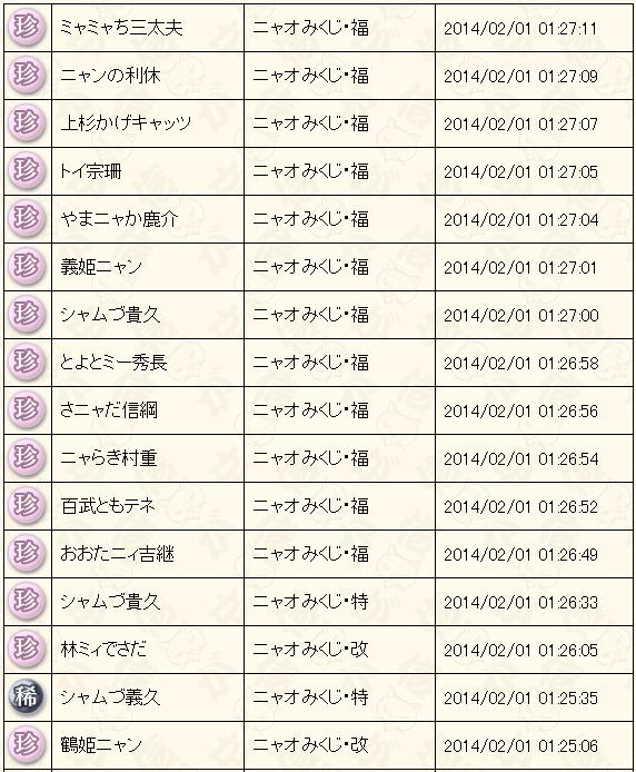 1月末くじ結果2014 3