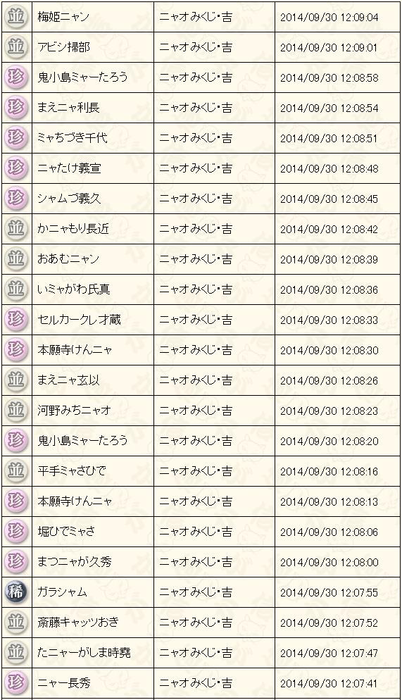 9月末くじ結果2014吉