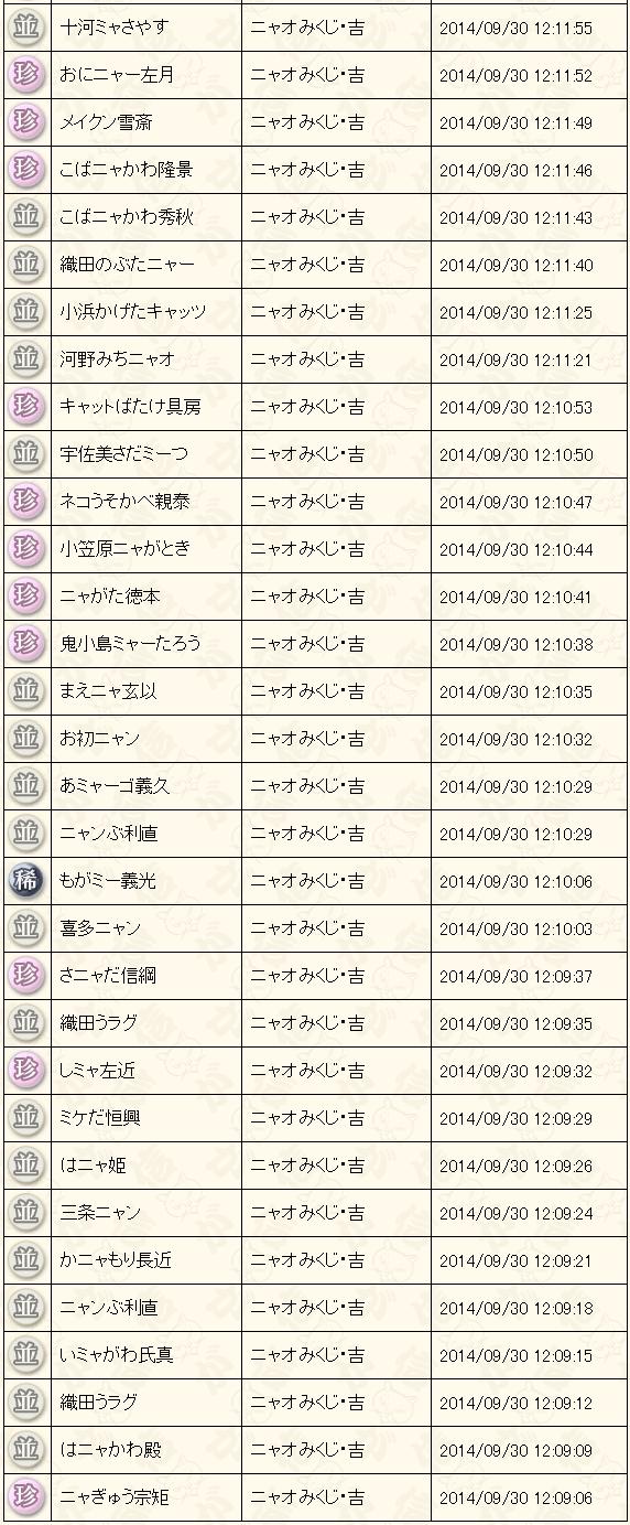 9月末くじ結果2014吉2