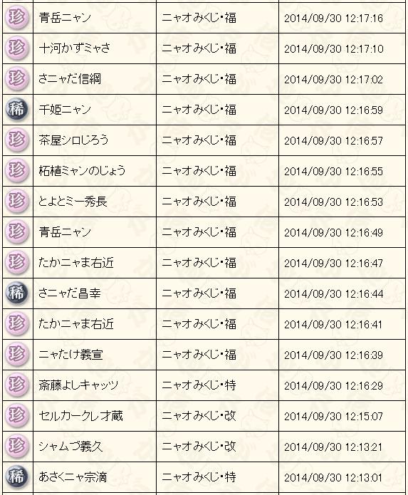 9月末くじ結果2014福