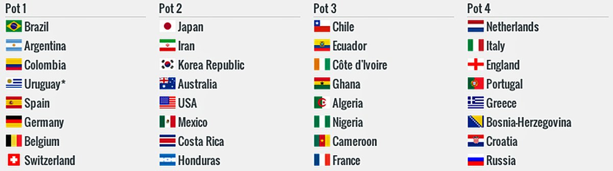 world-cup-pots.jpg