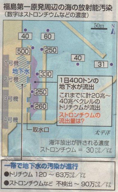 東京新聞8月3日朝刊1面から
