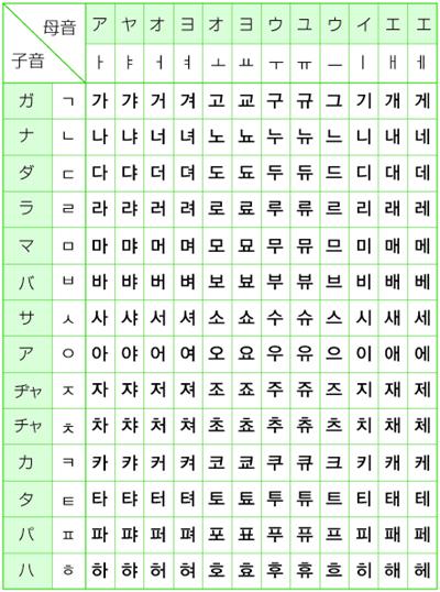 から 日本 語 語 韓国 朝鮮語を知る ―