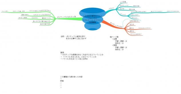 71-100冊心のなかの幸せのバケツ