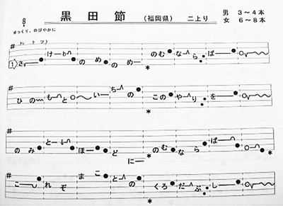 黒田節楽譜