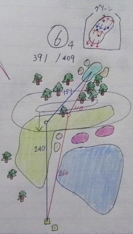 しばざくらの谷カントリー倶楽部 (6)