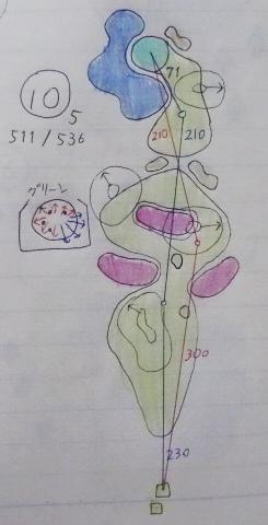 しばざくらの谷カントリー倶楽部 (10)