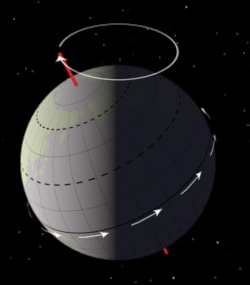 Earth_precession.jpg