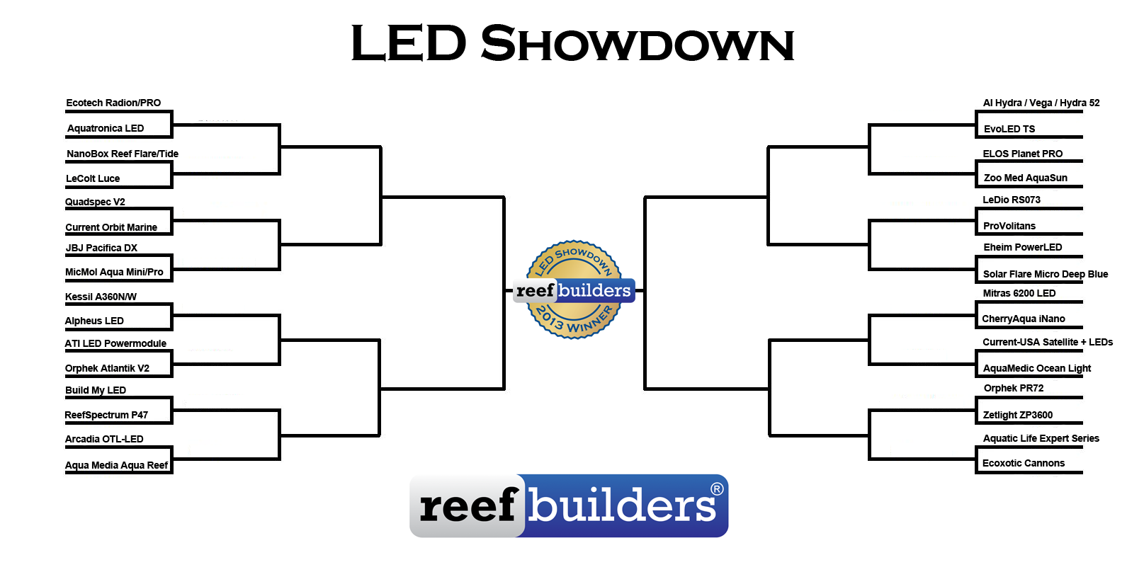 led-showdown-2013-rd1.png