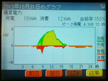 20131031_graph.jpg