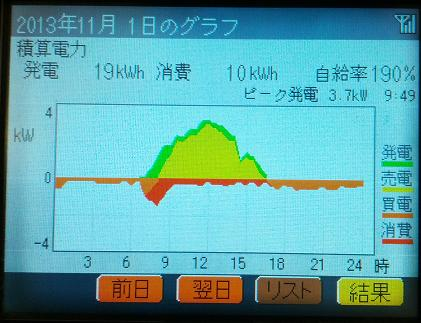 20131101_graph.jpg