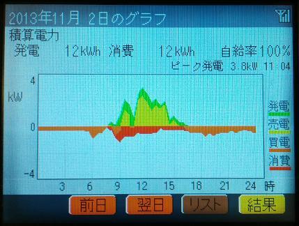 20131102_graph.jpg