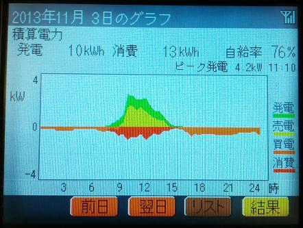 20131103_graph.jpg