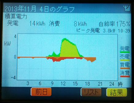 20131104_graph.jpg