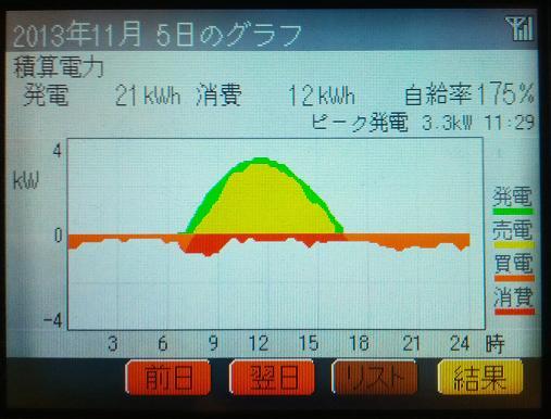 20131105_graph.jpg
