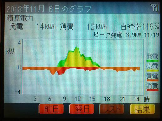 20131106_graph.jpg