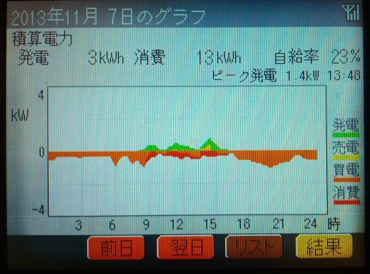 20131107_graph.jpg