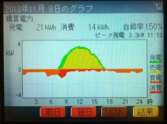 20131108_graph.jpg