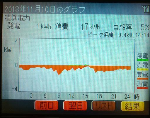 20131110_graph.jpg