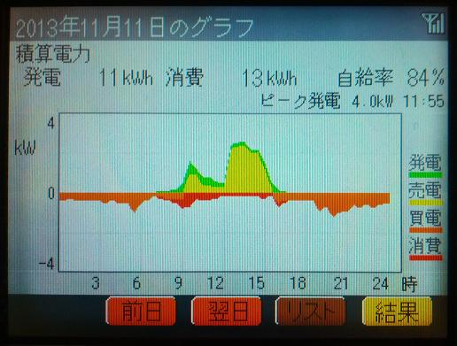 20131111_graph.jpg