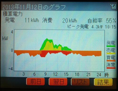 20131112_graph.jpg
