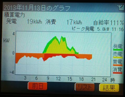 20131113_graph.jpg